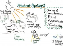 Student Innovation Spotlight