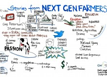 Stories from Next Gen Farmers