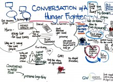 Conversation With A Hunger Fighter