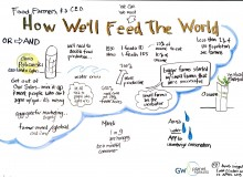 Food, Farmers and a CEO: How We'll All Feed the World
