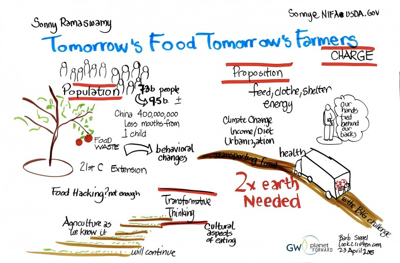 Tomorrow's Food, Tomorrow's Farmers