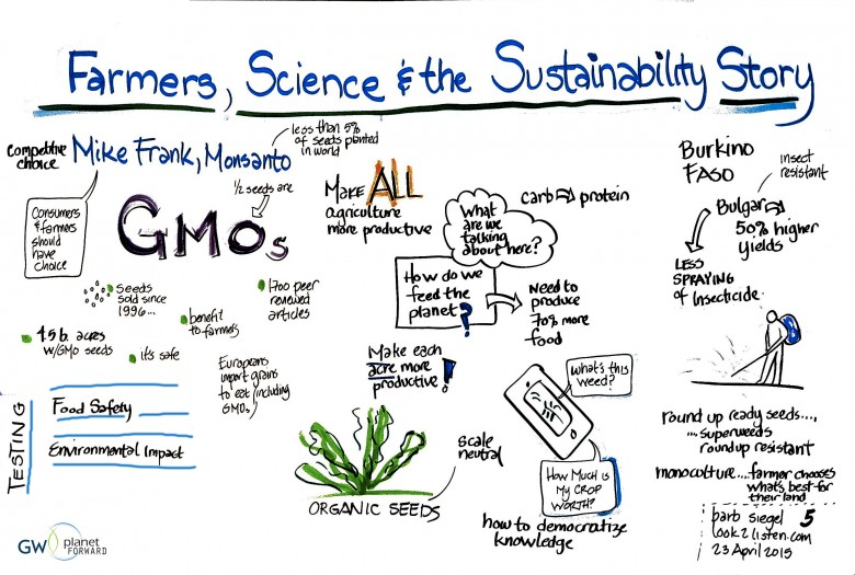 Farmers, Science and the Sustainability Story