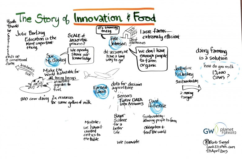 The Story of Innovation and Food