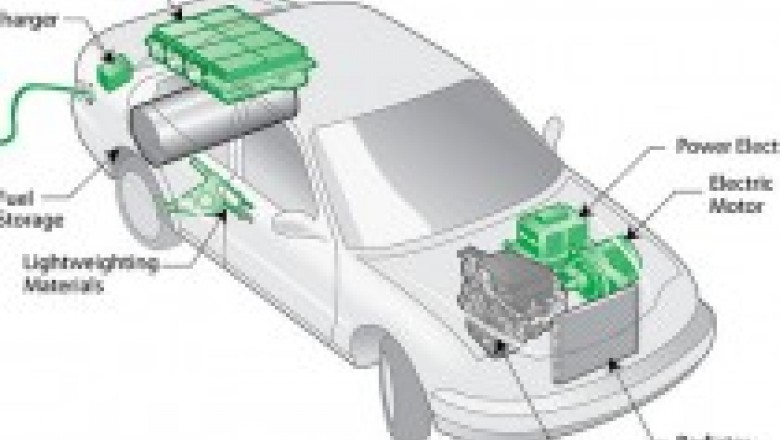 New Motor Technology For Electric Cars Magnetic