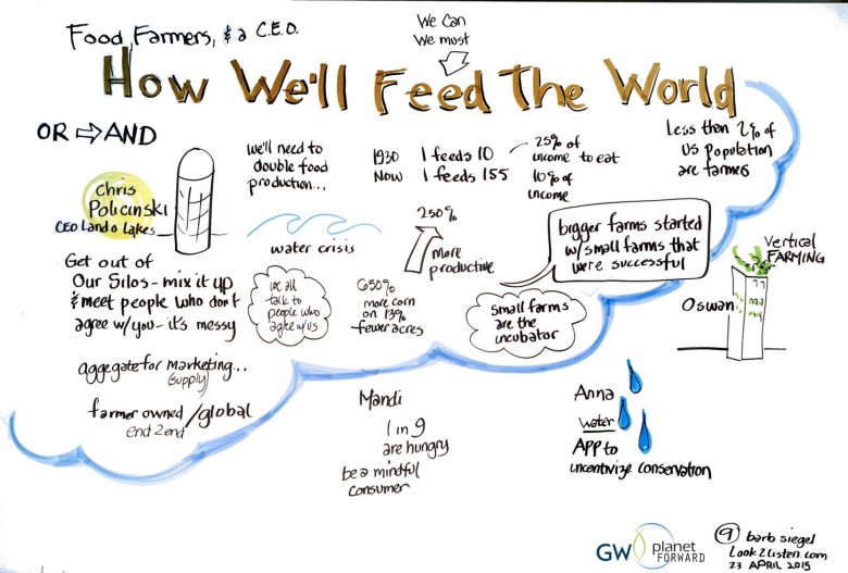 9-food-farmers-ceo_0.jpg