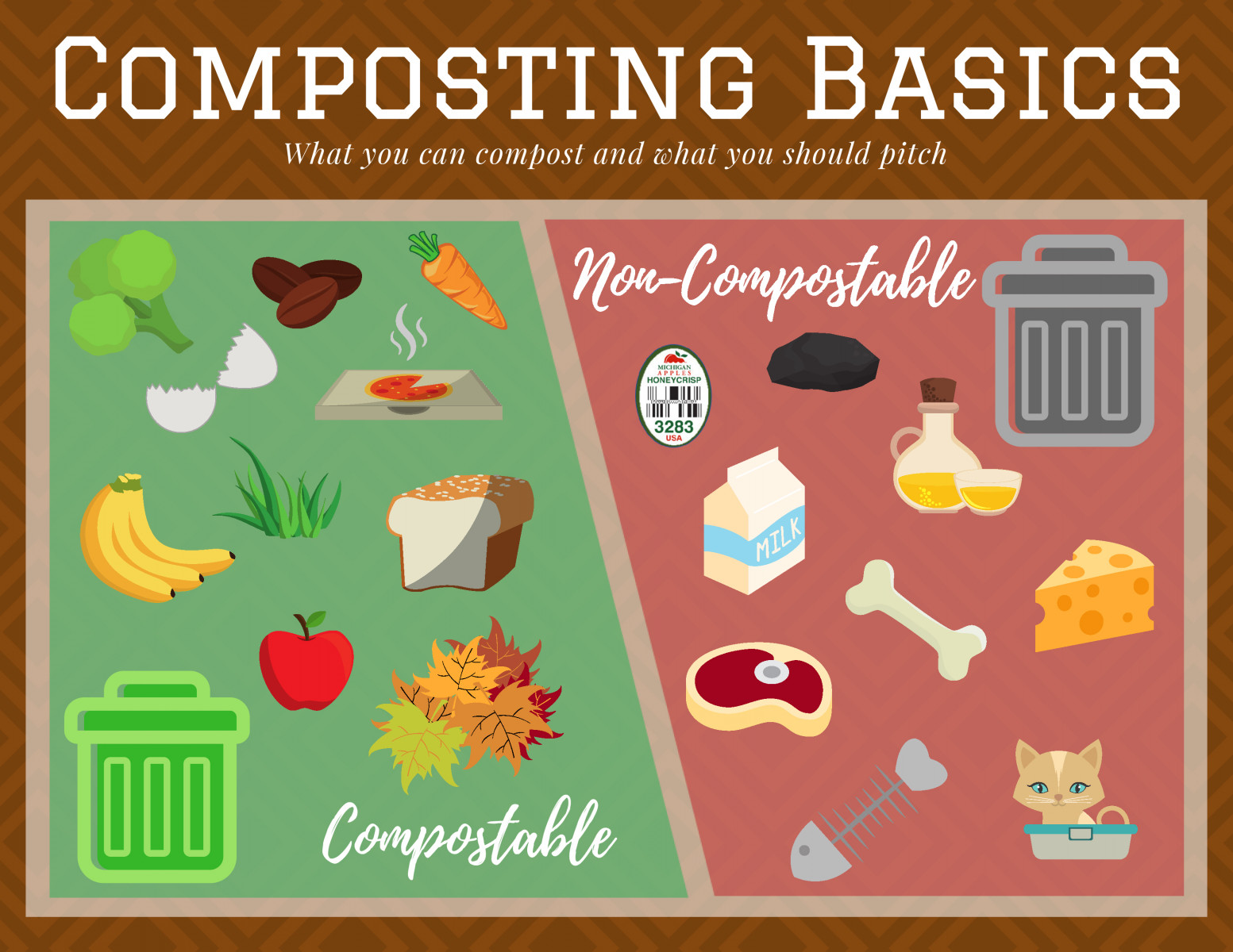 Composting basics graphic