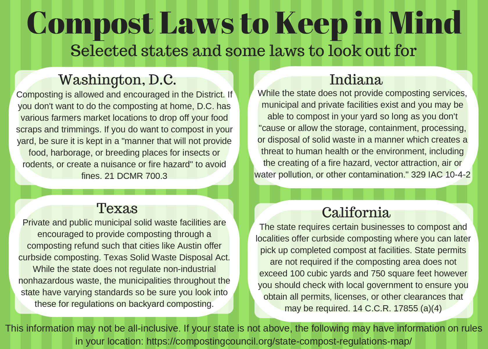 Compost laws graphic